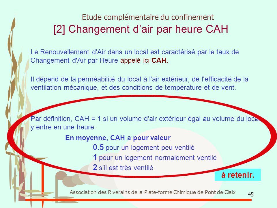 [2] Changement d'air par heure CAH